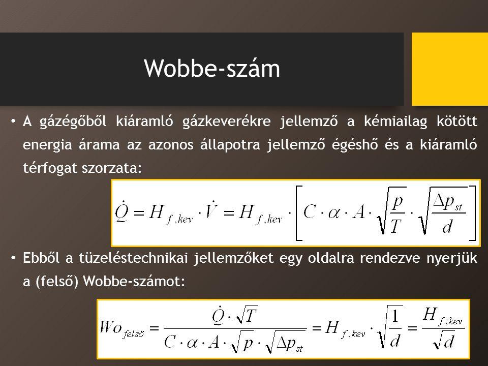Wobbe-szám