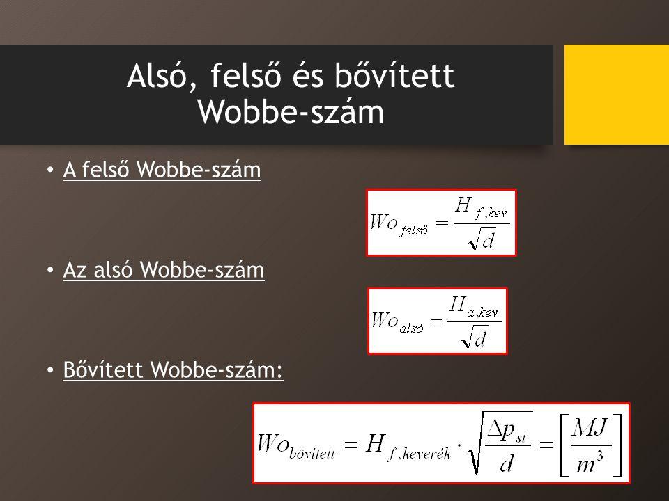 Alsó, felső és bővített Wobbe-szám