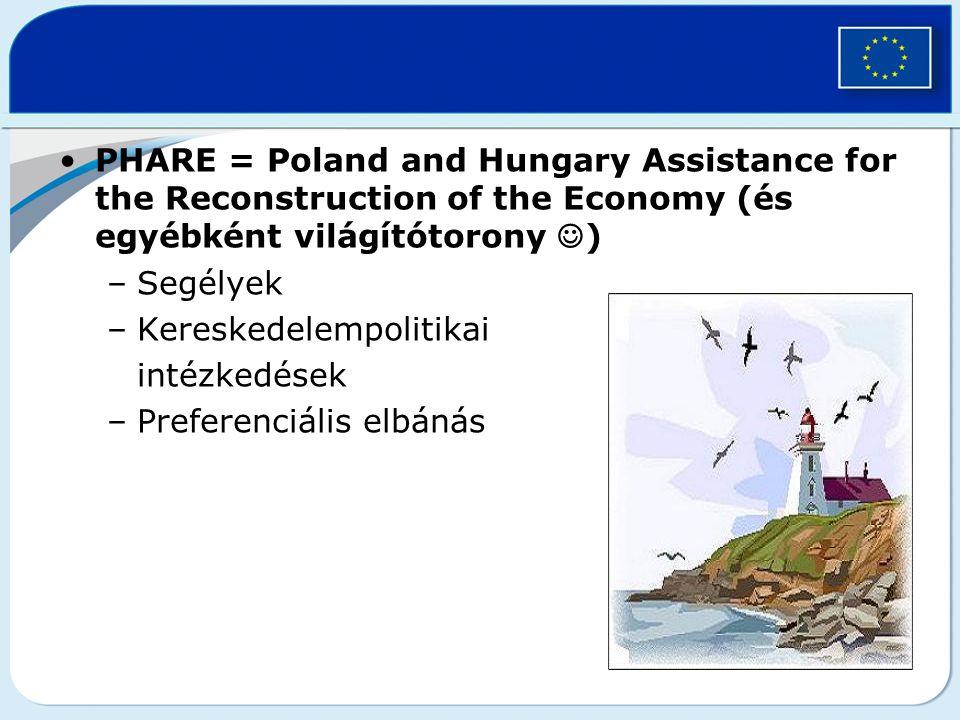 PHARE = Poland and Hungary Assistance for the Reconstruction of the Economy (és egyébként világítótorony )