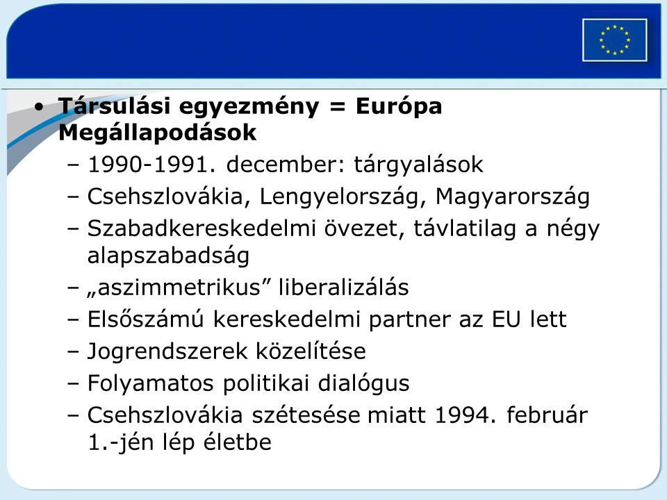 Társulási egyezmény = Európa Megállapodások