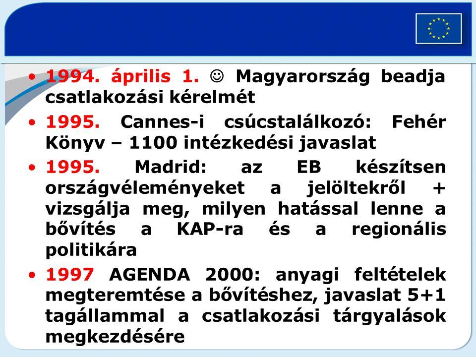 1994. április 1.  Magyarország beadja csatlakozási kérelmét