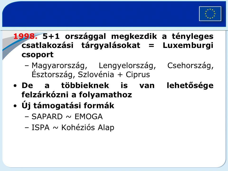 1998. 5+1 országgal megkezdik a tényleges csatlakozási tárgyalásokat = Luxemburgi csoport