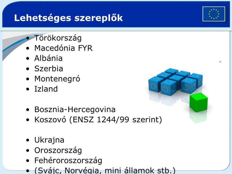 Lehetséges szereplők Törökország Macedónia FYR Albánia Szerbia