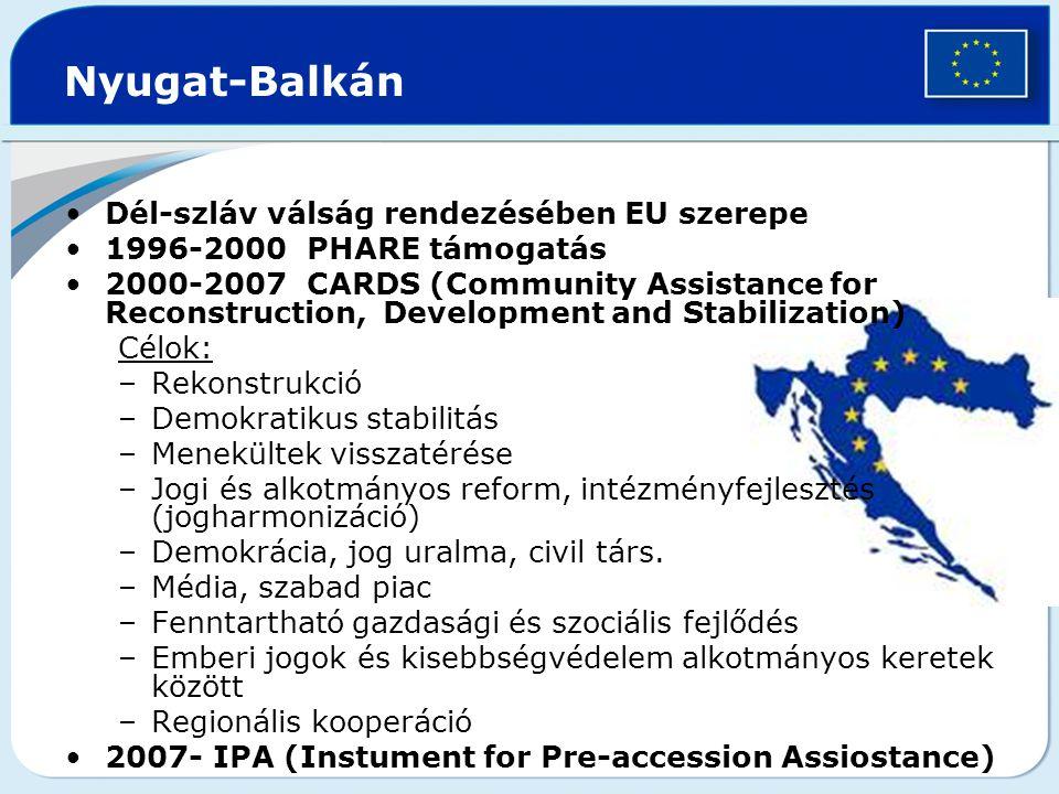 Nyugat-Balkán Dél-szláv válság rendezésében EU szerepe