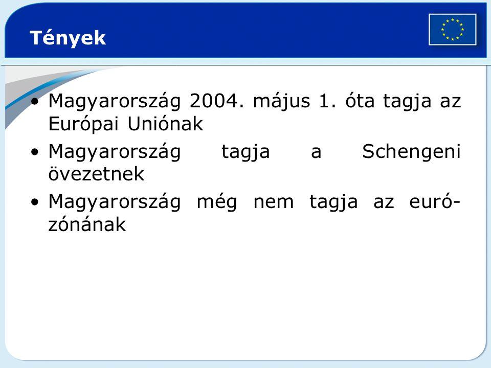 Tények Magyarország 2004. május 1. óta tagja az Európai Uniónak. Magyarország tagja a Schengeni övezetnek.