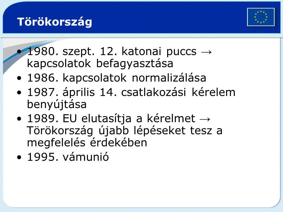 Törökország 1980. szept. 12. katonai puccs → kapcsolatok befagyasztása. 1986. kapcsolatok normalizálása.