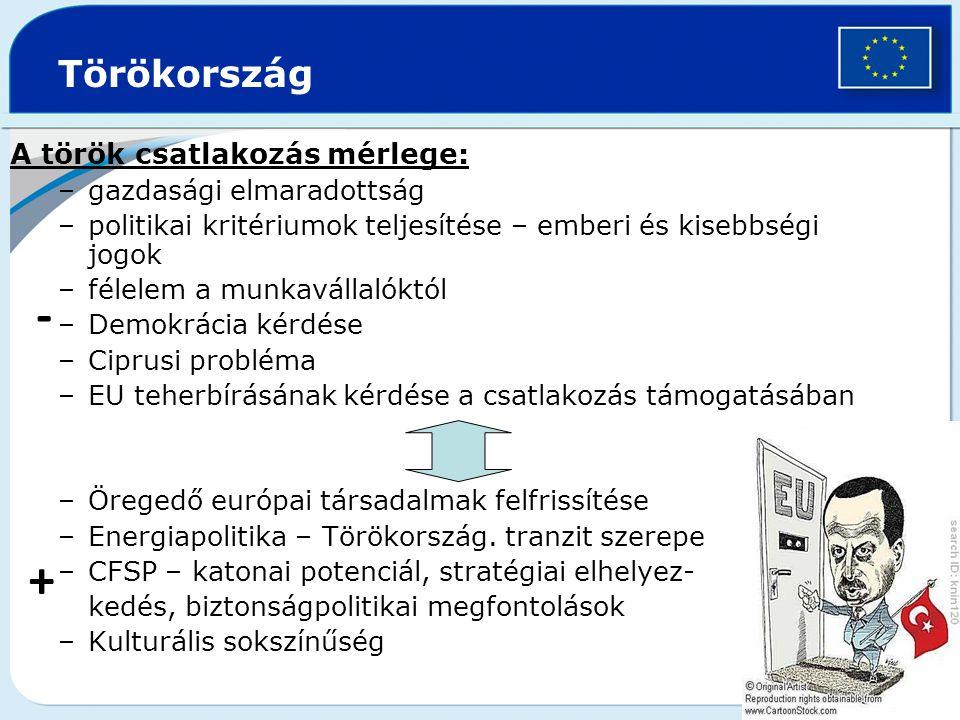 - + Törökország A török csatlakozás mérlege: gazdasági elmaradottság