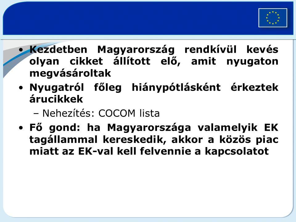 Kezdetben Magyarország rendkívül kevés olyan cikket állított elő, amit nyugaton megvásároltak