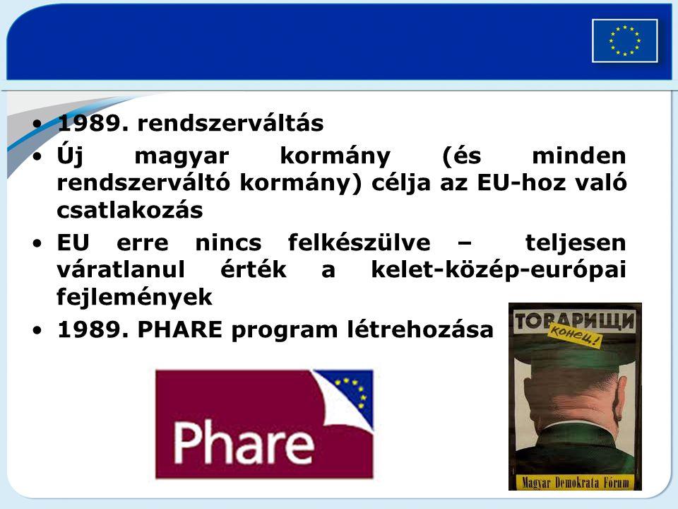 1989. rendszerváltás Új magyar kormány (és minden rendszerváltó kormány) célja az EU-hoz való csatlakozás.