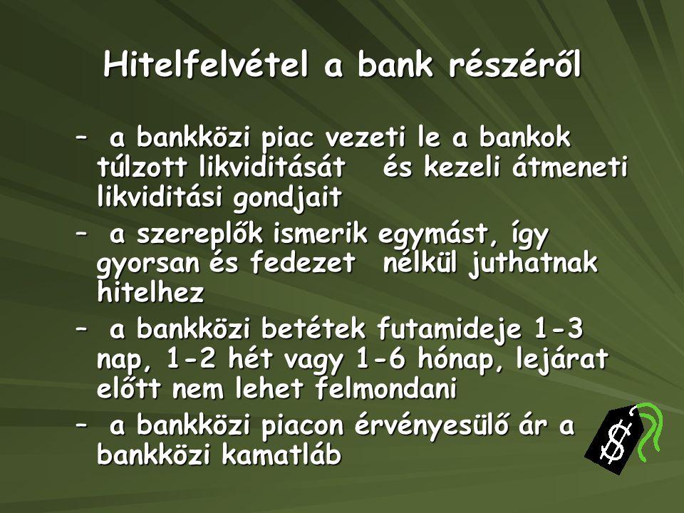Hitelfelvétel a bank részéről