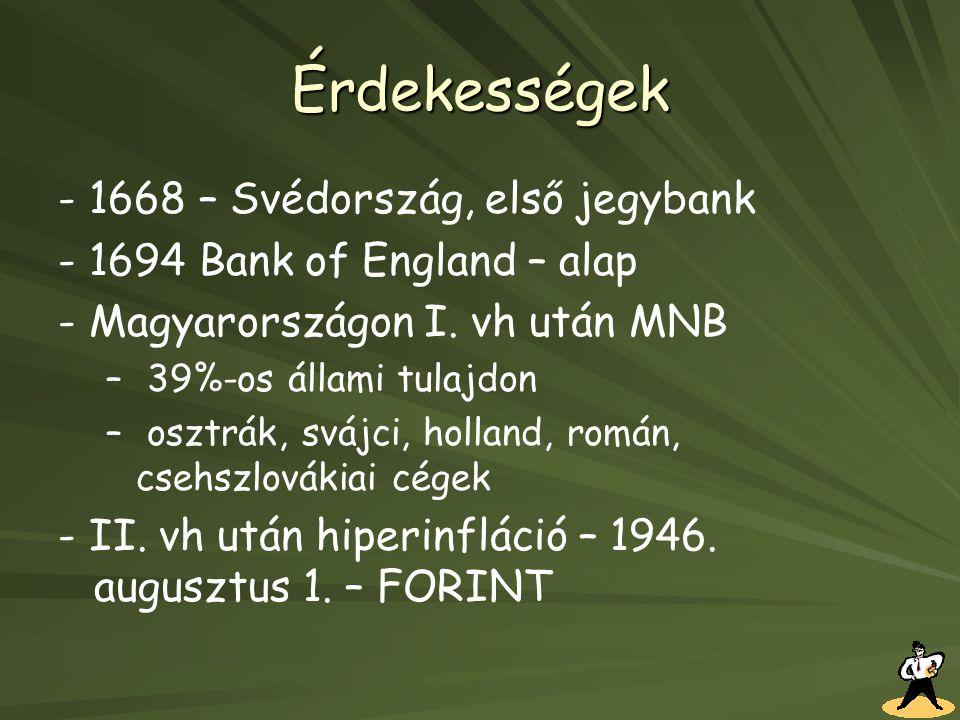 Érdekességek - 1668 – Svédország, első jegybank