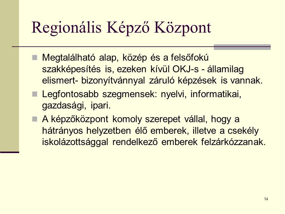 Regionális Képző Központ