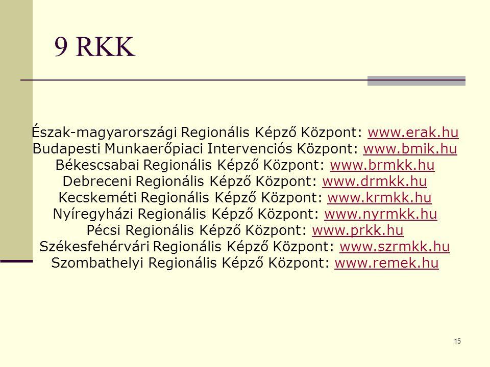 9 RKK Észak-magyarországi Regionális Képző Központ: www.erak.hu