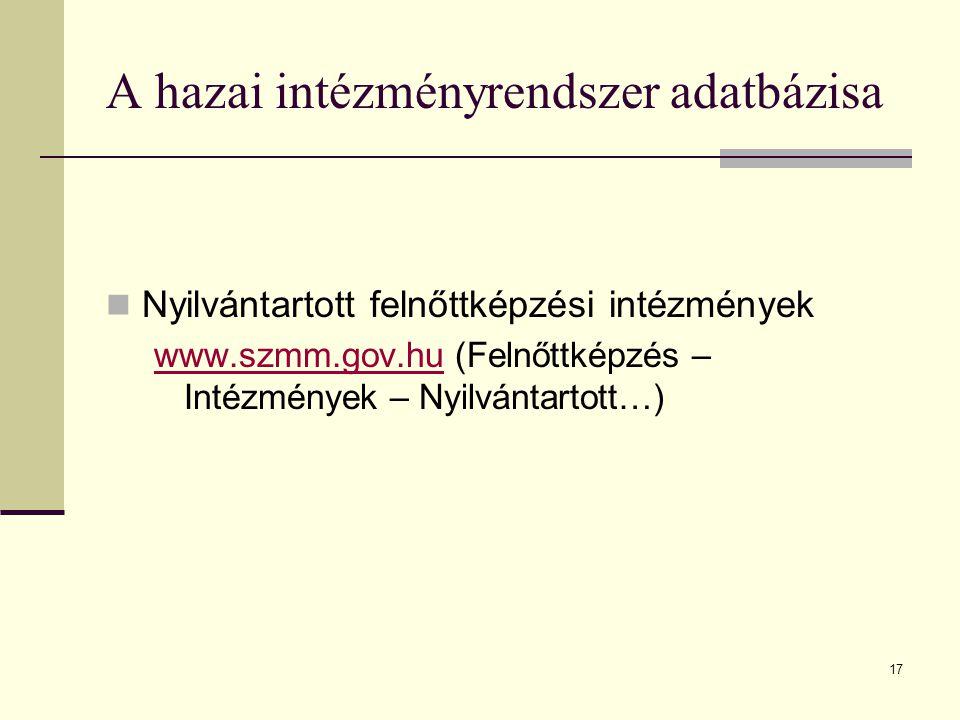 A hazai intézményrendszer adatbázisa