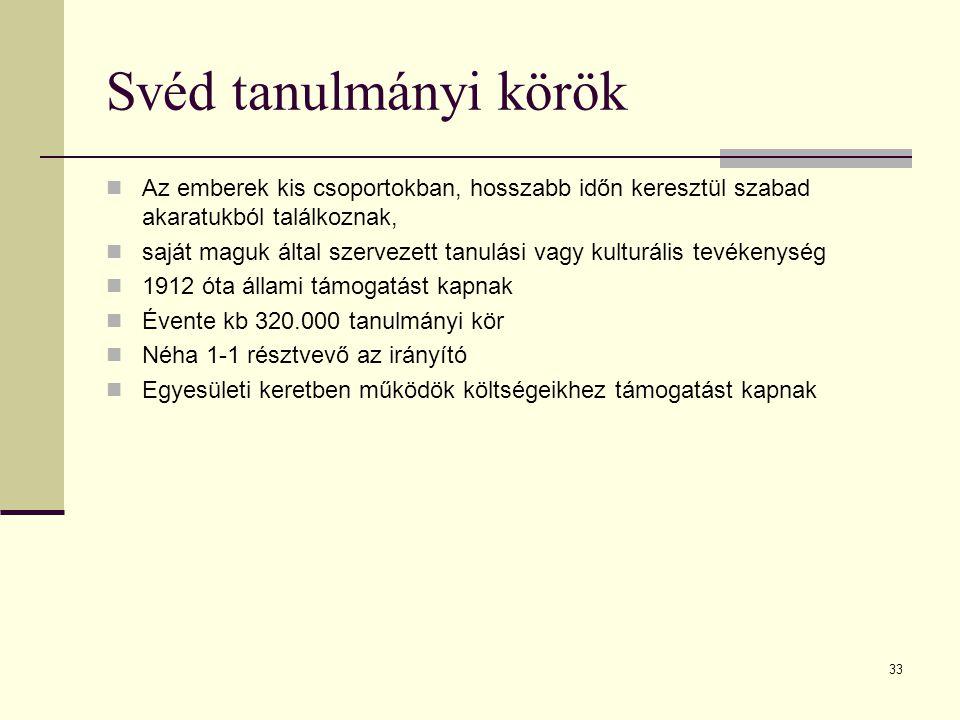 Svéd tanulmányi körök Az emberek kis csoportokban, hosszabb időn keresztül szabad akaratukból találkoznak,