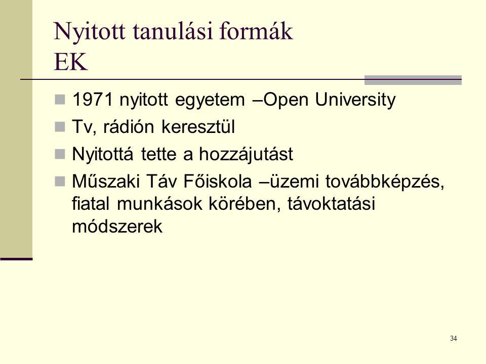 Nyitott tanulási formák EK