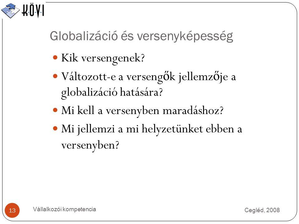 Globalizáció és versenyképesség