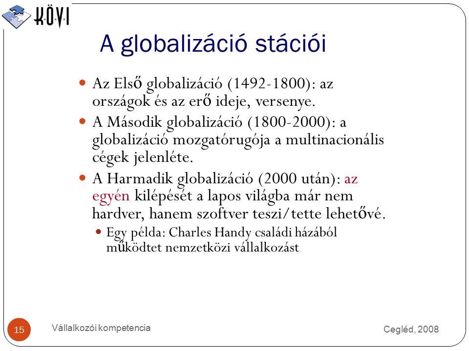 A globalizáció stációi
