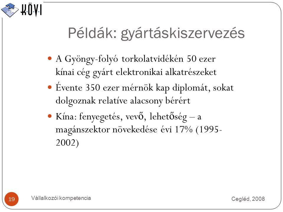 Példák: gyártáskiszervezés