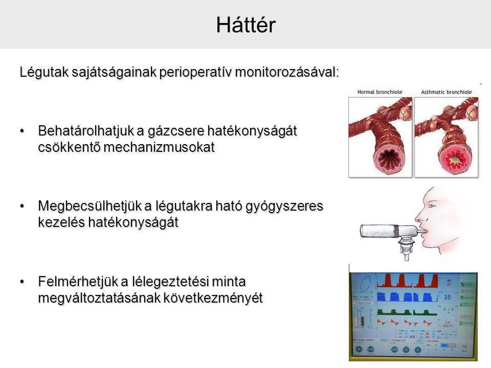 Háttér Légutak sajátságainak perioperatív monitorozásával: