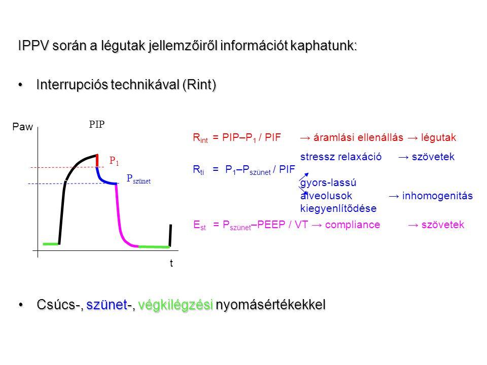 IPPV során a légutak jellemzőiről információt kaphatunk: