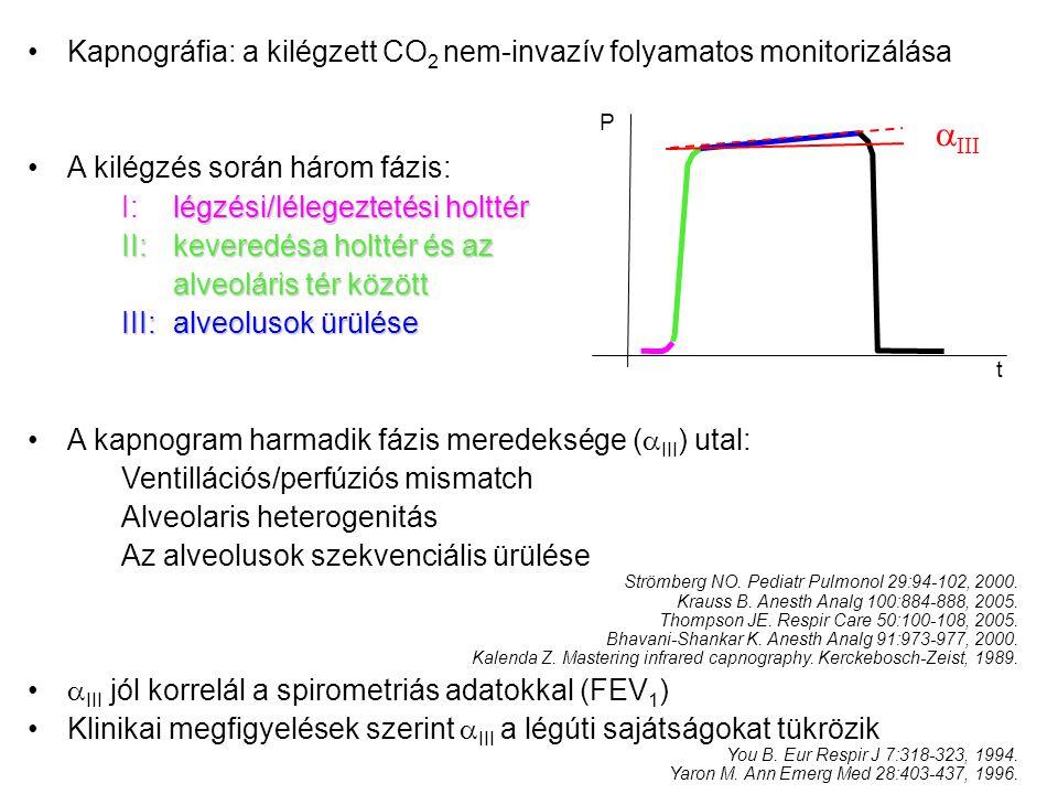 Kapnográfia: a kilégzett CO2 nem-invazív folyamatos monitorizálása