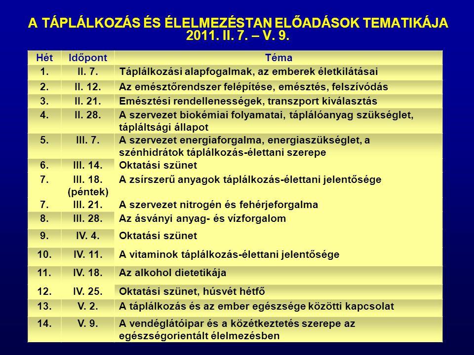 A TÁPLÁLKOZÁS ÉS ÉLELMEZÉSTAN ELŐADÁSOK TEMATIKÁJA 2011. II. 7. – V. 9.