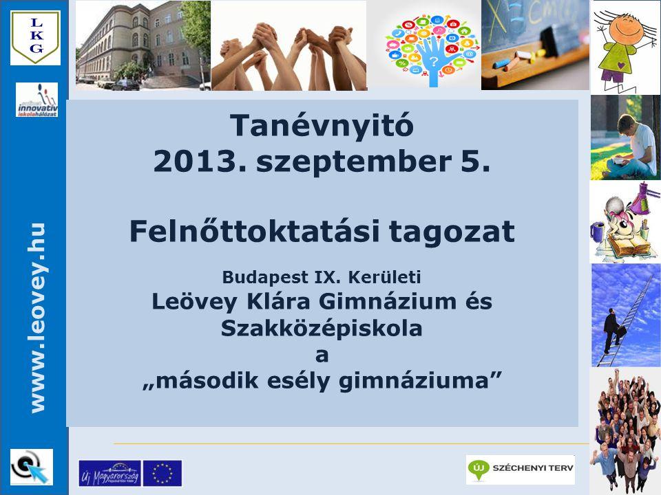 Tanévnyitó 2013. szeptember 5. Felnőttoktatási tagozat Budapest IX