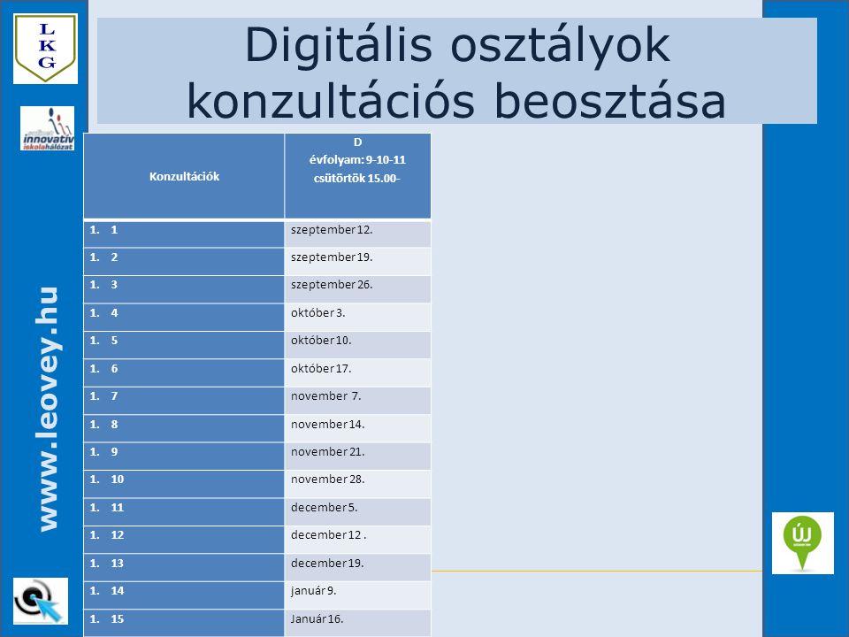 Digitális osztályok konzultációs beosztása
