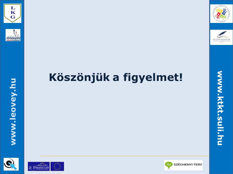 Köszönjük a figyelmet! www.ktkt.suli.hu