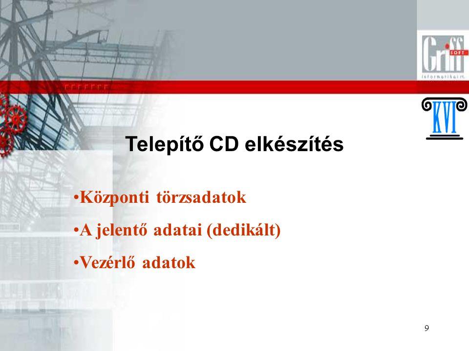 Telepítő CD elkészítés