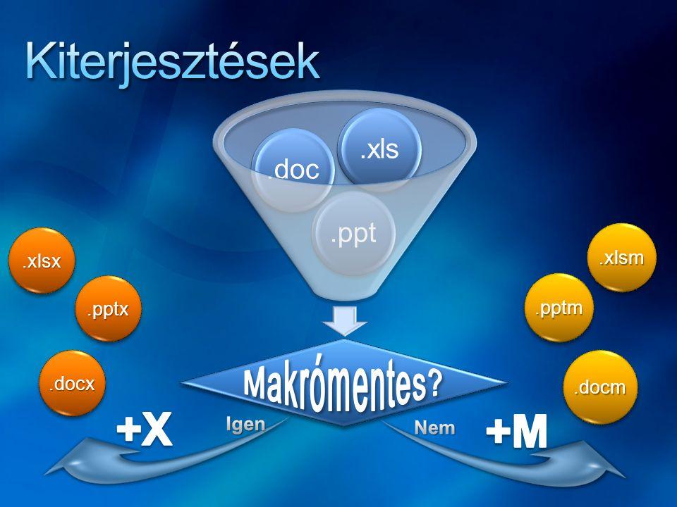 Kiterjesztések Makrómentes +X +M .xlsm .xlsx .pptx .pptm .docx .docm