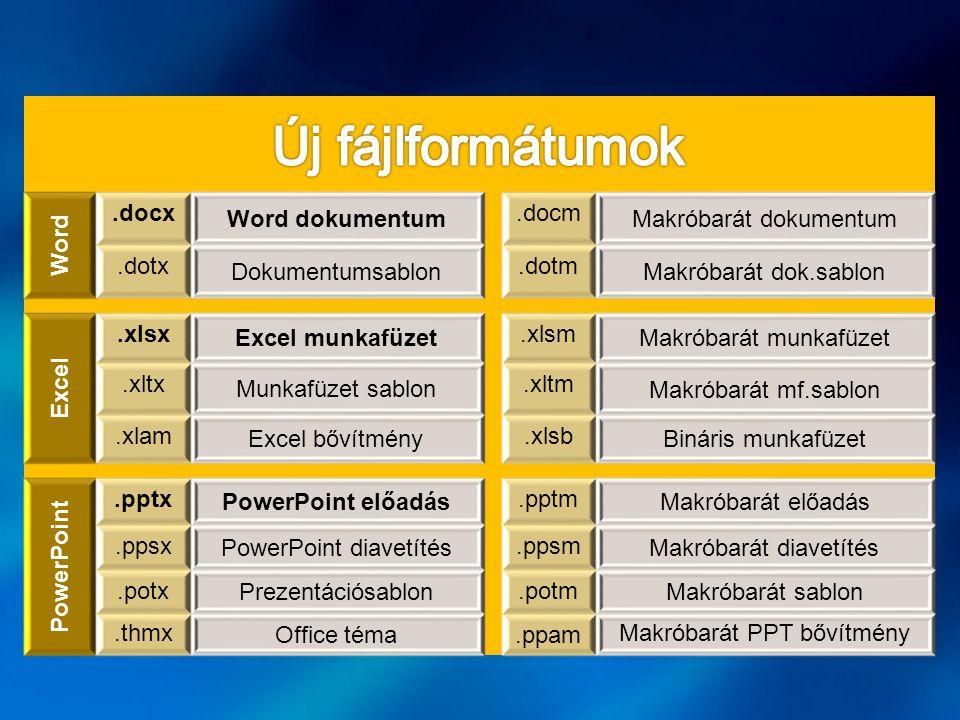 Új fájlformátumok Word .docx Word dokumentum .docm