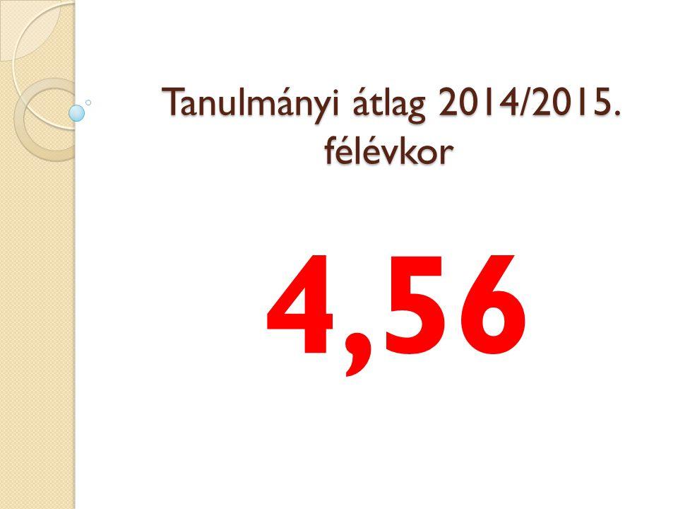 Tanulmányi átlag 2014/2015. félévkor