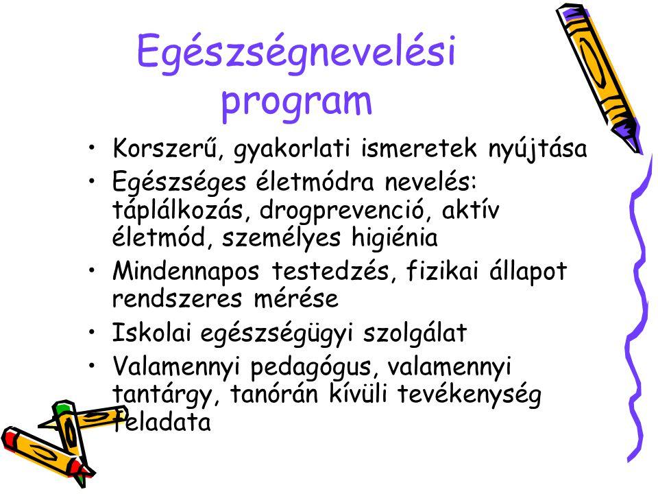 Egészségnevelési program