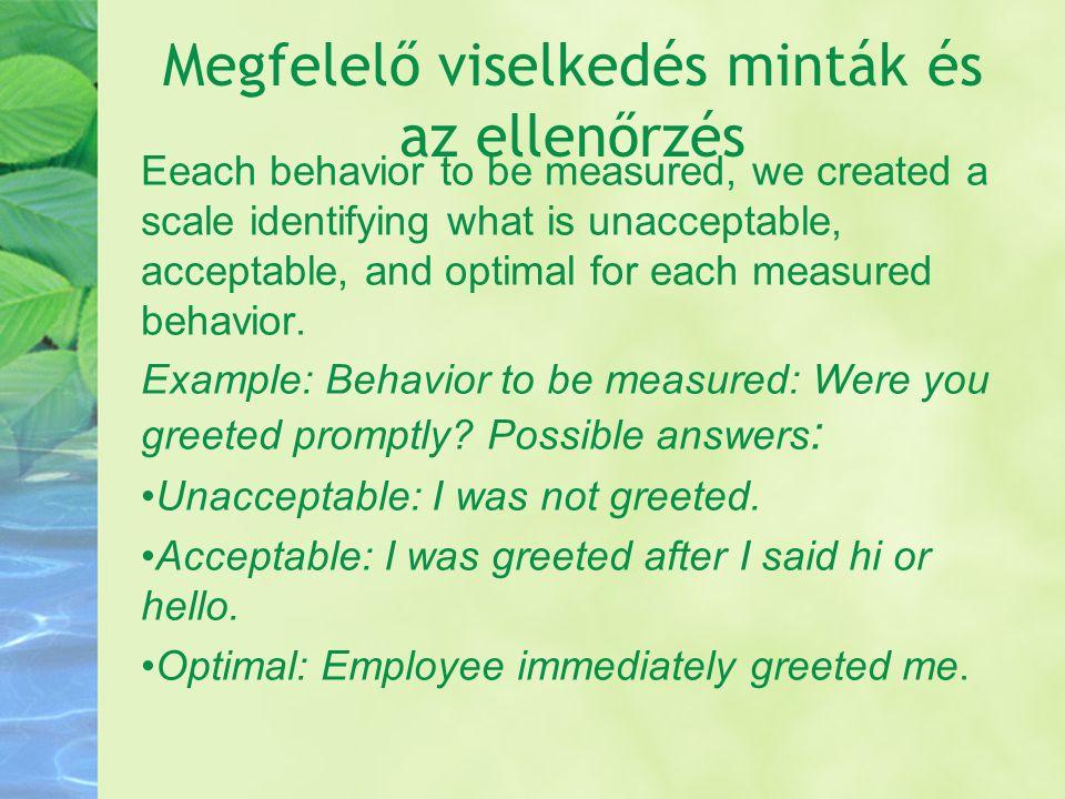 Megfelelő viselkedés minták és az ellenőrzés
