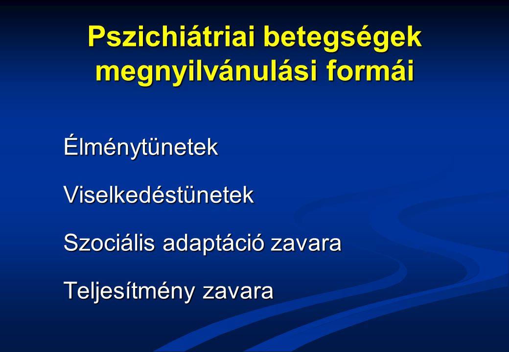 Pszichiátriai betegségek megnyilvánulási formái