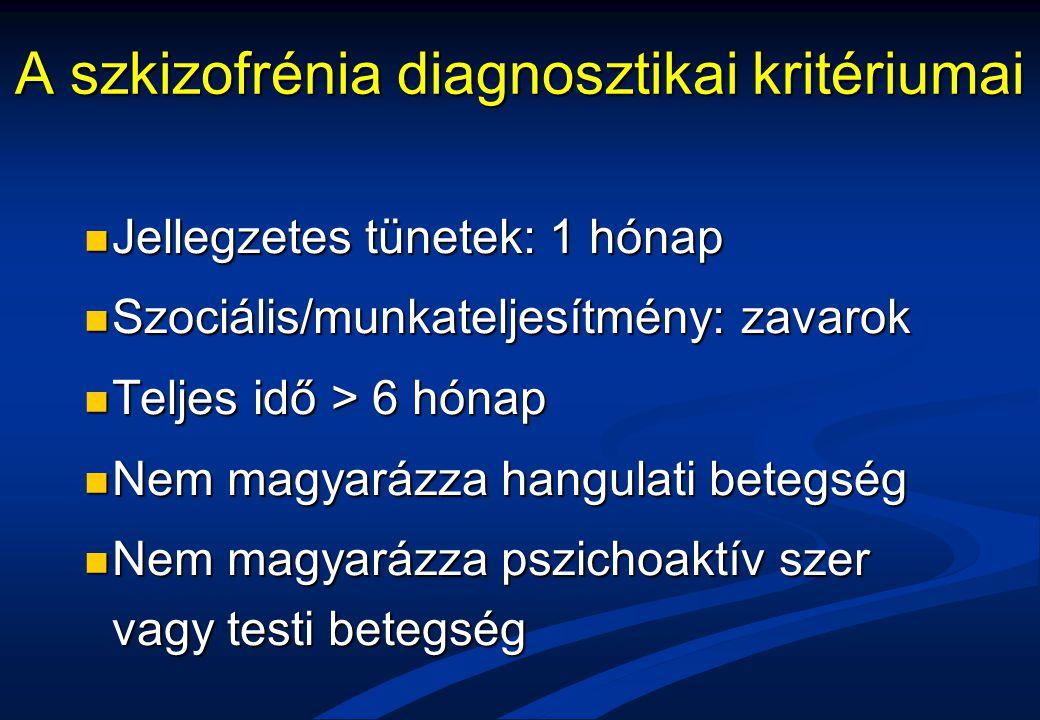 A szkizofrénia diagnosztikai kritériumai