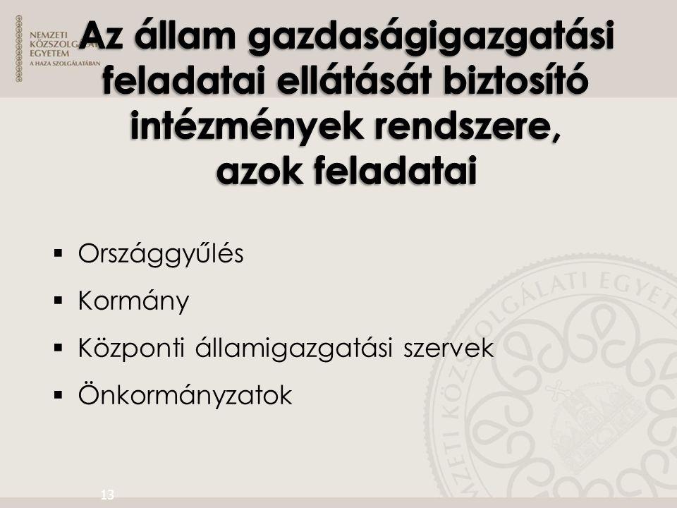 Az állam gazdaságigazgatási feladatai ellátását biztosító intézmények rendszere, azok feladatai