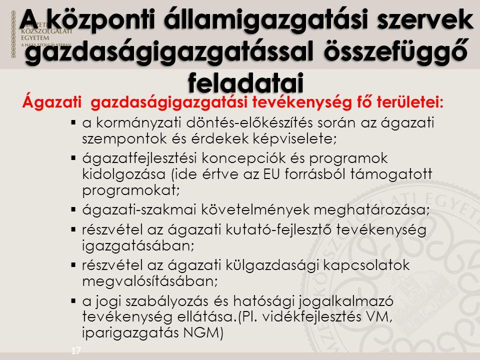 A központi államigazgatási szervek gazdaságigazgatással összefüggő feladatai