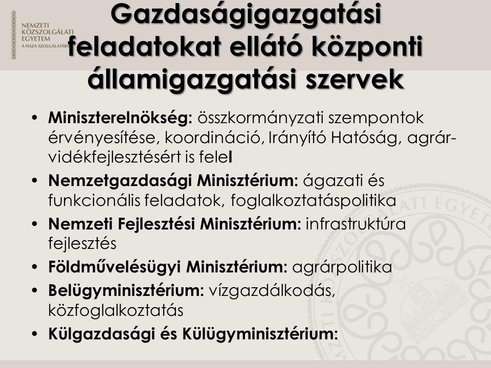 Gazdaságigazgatási feladatokat ellátó központi államigazgatási szervek