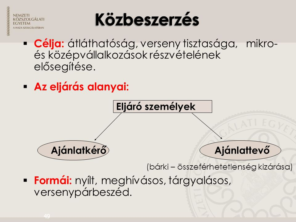 Közbeszerzés Célja: átláthatóság, verseny tisztasága, mikro- és középvállalkozások részvételének elősegítése.