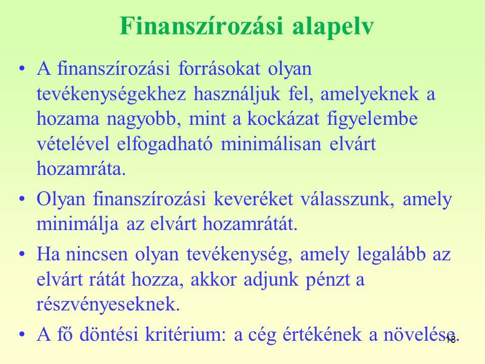 Finanszírozási alapelv