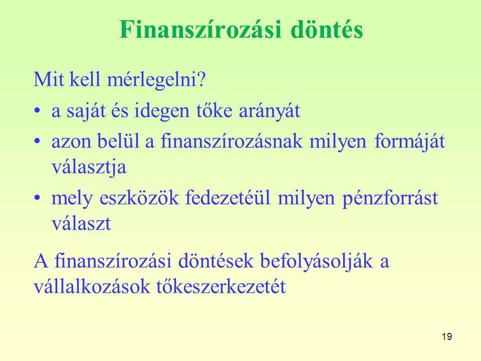 Finanszírozási döntés