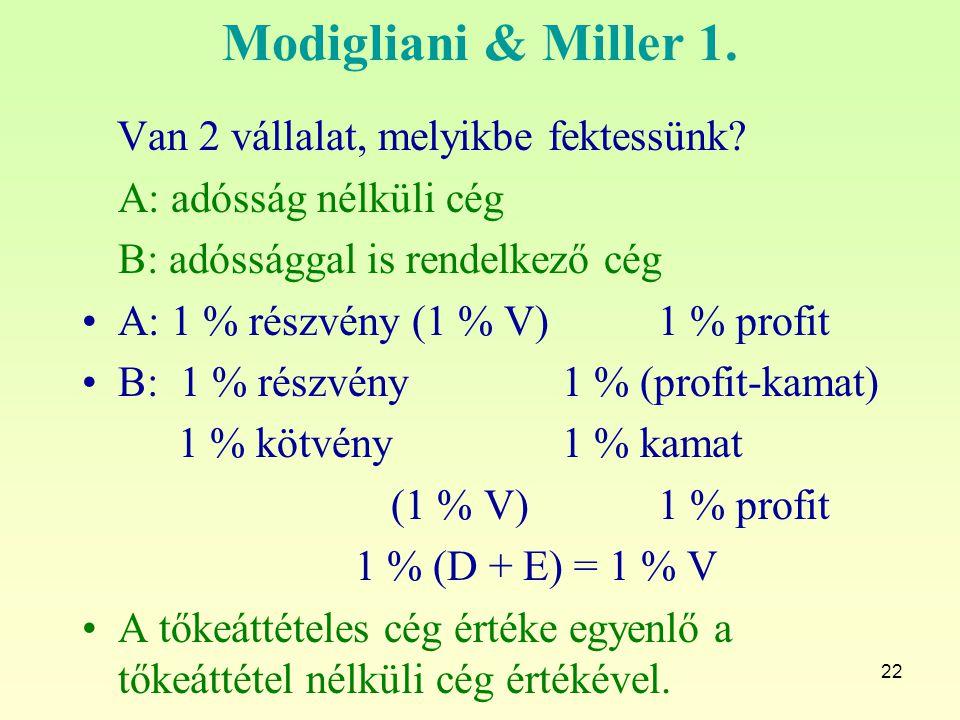 Modigliani & Miller 1. Van 2 vállalat, melyikbe fektessünk