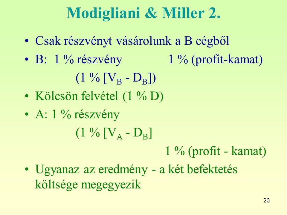 Modigliani & Miller 2. Csak részvényt vásárolunk a B cégből