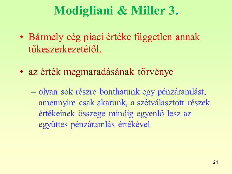 Modigliani & Miller 3. Bármely cég piaci értéke független annak tőkeszerkezetétől. az érték megmaradásának törvénye.