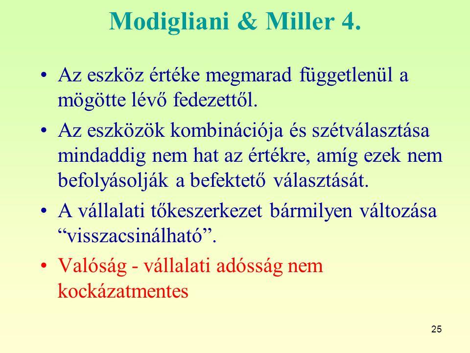 Modigliani & Miller 4. Az eszköz értéke megmarad függetlenül a mögötte lévő fedezettől.