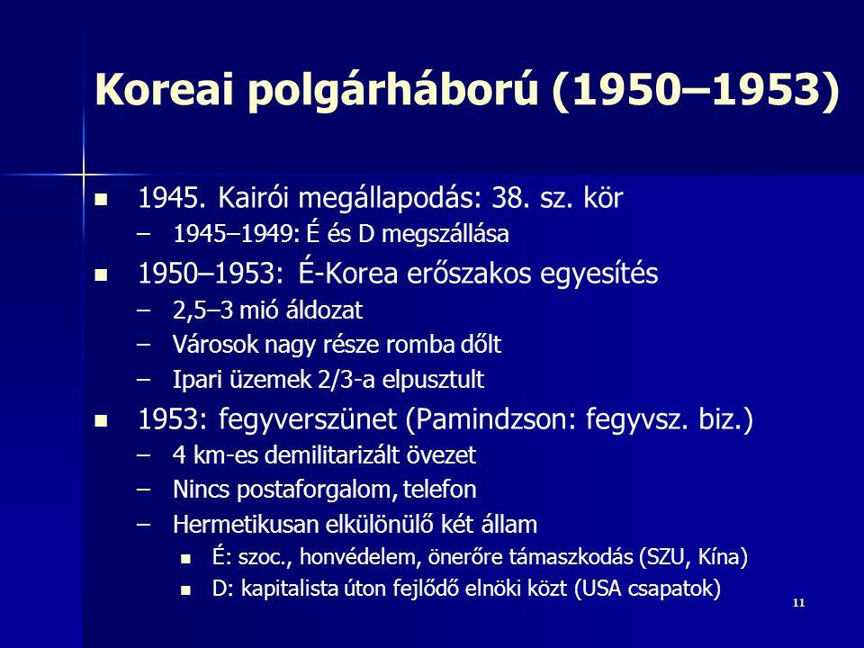 Koreai polgárháború (1950–1953)