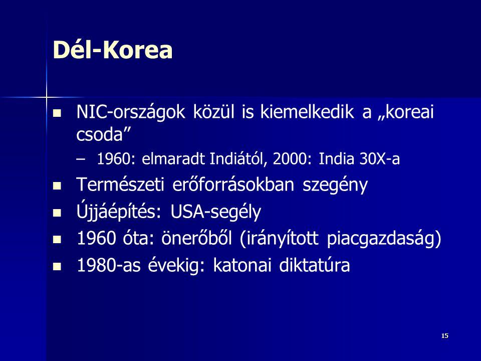 """Dél-Korea NIC-országok közül is kiemelkedik a """"koreai csoda"""